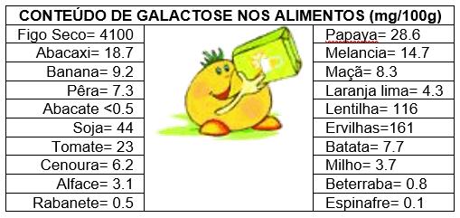 galactosemia3