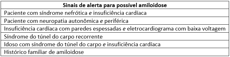 amiloidoseprincipal