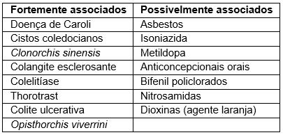 colangiocarcinoma1
