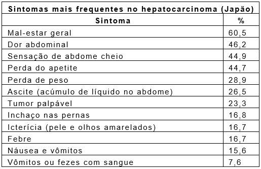 HCCsint
